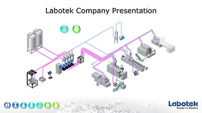Labotek Company Presentation icon